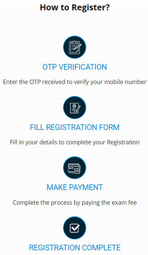 Aakash Sparrk Registration Steps