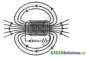 Karnataka SSLC Science Model Question Paper 4 with Answers 1