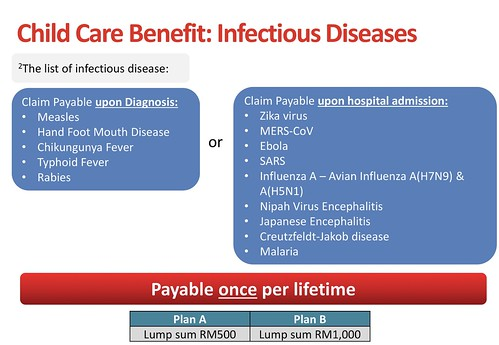 CCB Infectious Disease