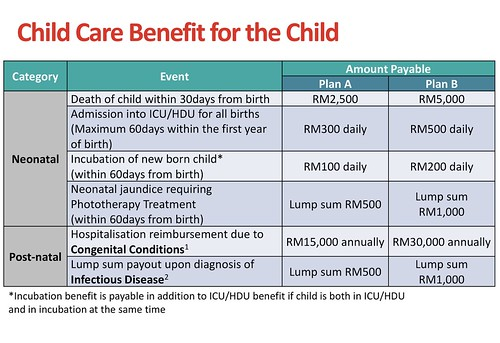 Child Care Benefit