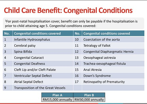 Child Care Congenital Condition