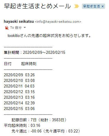 20200216_hayaoki
