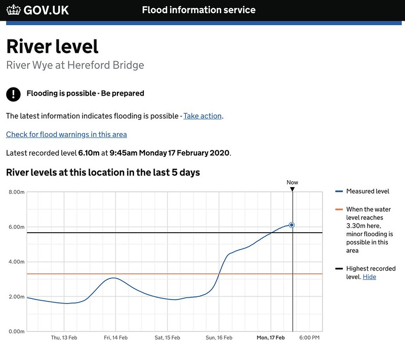 Storm Dennis: River Level for the Wye at Hereford Bridge at 09.45am on Monday 17 February 2020