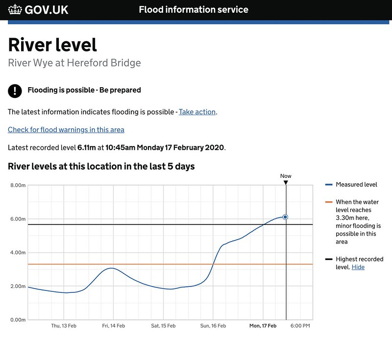 Storm Dennis: River Level for the Wye at Hereford Bridge at 10.45am on Monday 17 February 2020: 6.11m