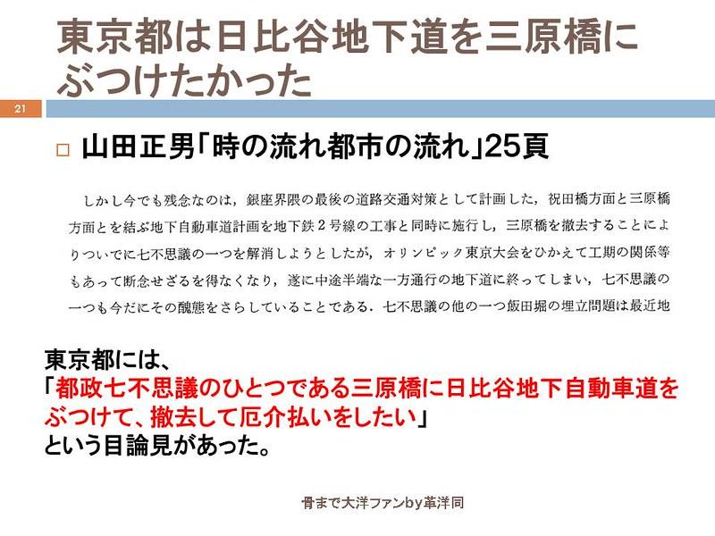 東京オリンピックに向けて銀座の地下で何が起こっていたのか (21)