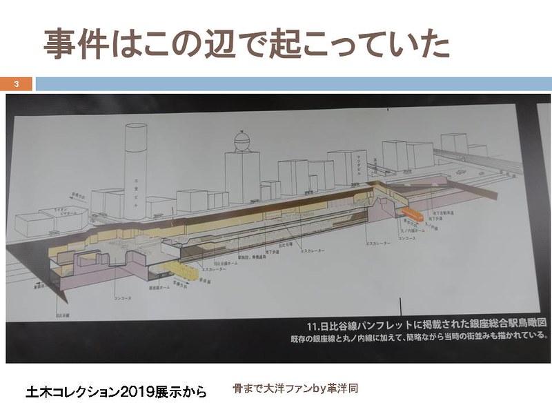 東京オリンピックに向けて銀座の地下で何が起こっていたのか (3)