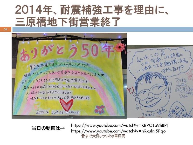 東京オリンピックに向けて銀座の地下で何が起こっていたのか (34)