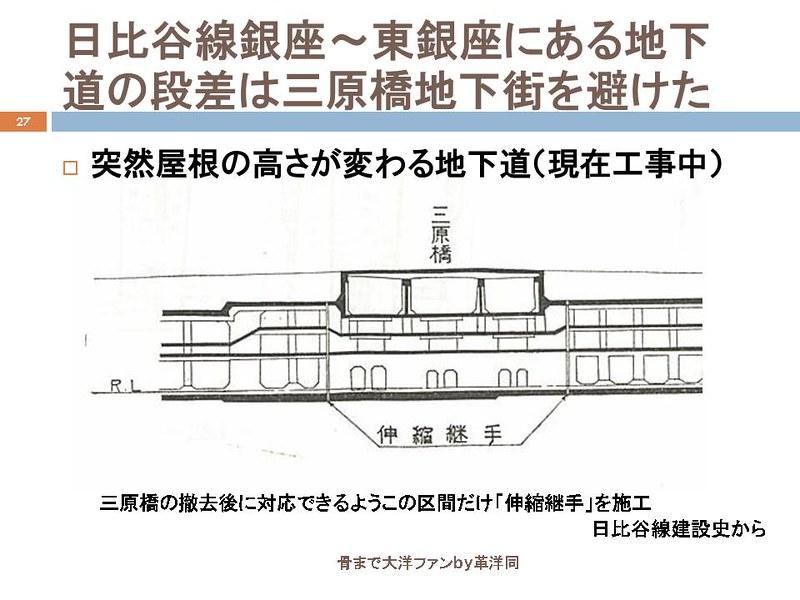 東京オリンピックに向けて銀座の地下で何が起こっていたのか (27)