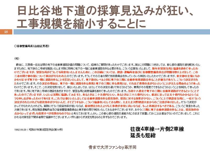 東京オリンピックに向けて銀座の地下で何が起こっていたのか (25)