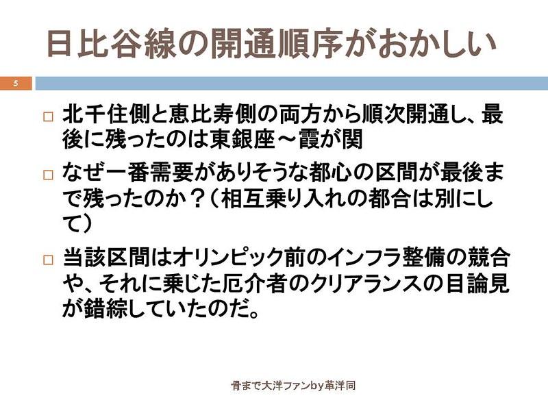 東京オリンピックに向けて銀座の地下で何が起こっていたのか (5)
