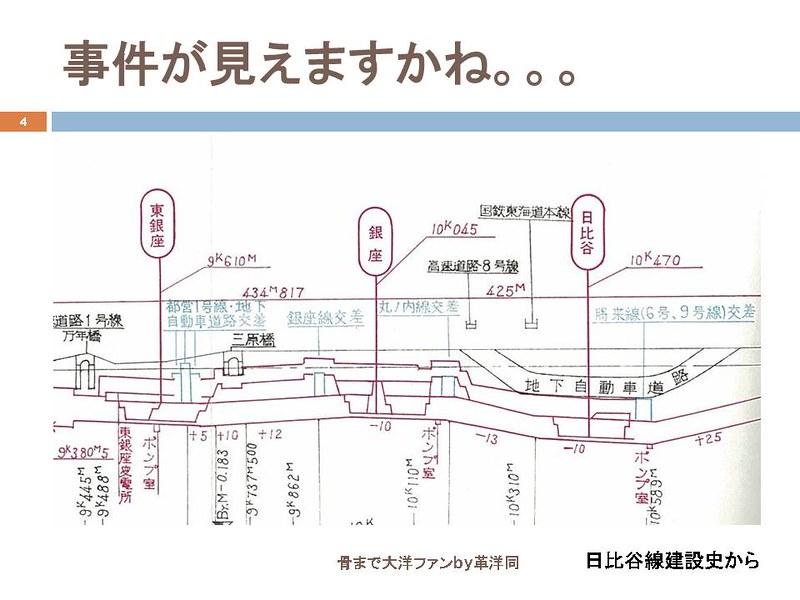 東京オリンピックに向けて銀座の地下で何が起こっていたのか (4)