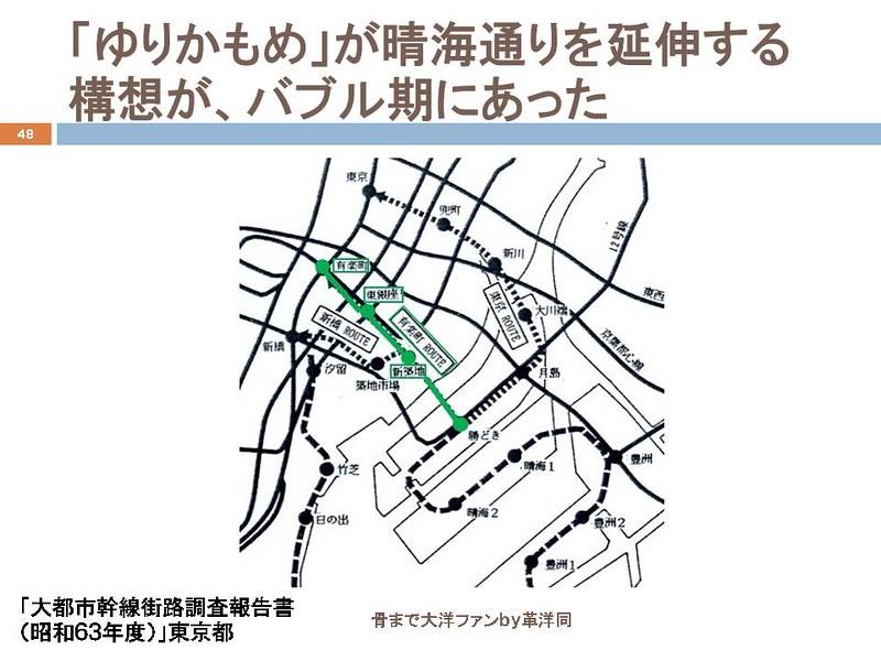東京オリンピックに向けて銀座の地下で何が起こっていたのか (48)