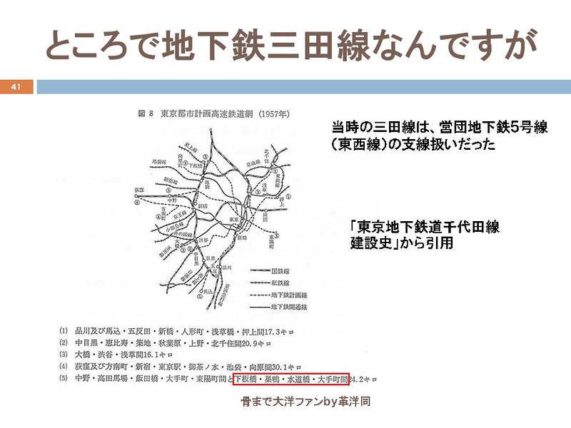 東京オリンピックに向けて銀座の地下で何が起こっていたのか (41)