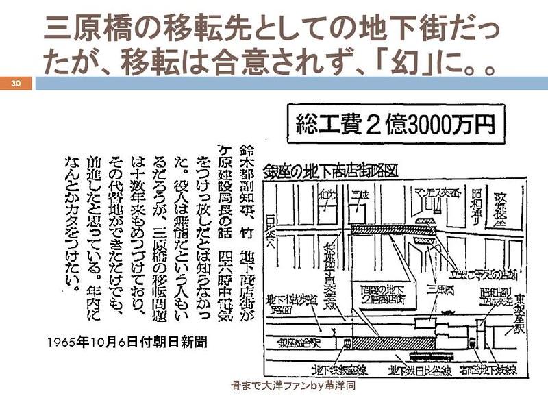 東京オリンピックに向けて銀座の地下で何が起こっていたのか (30)