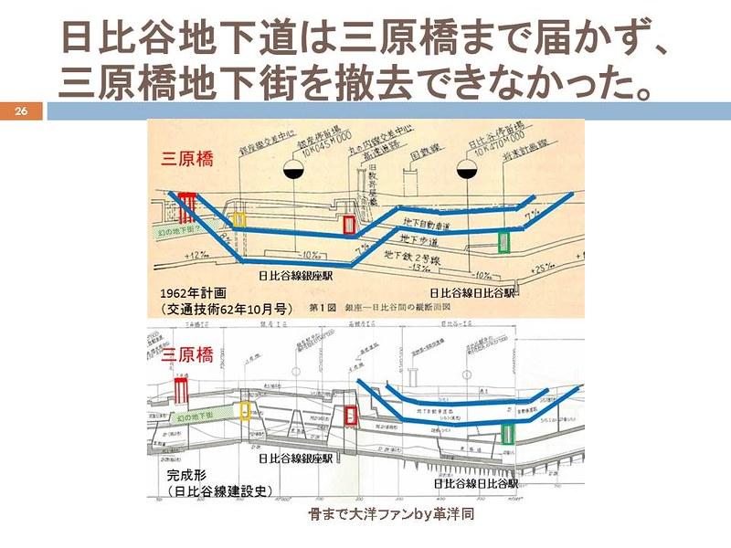 東京オリンピックに向けて銀座の地下で何が起こっていたのか (26)