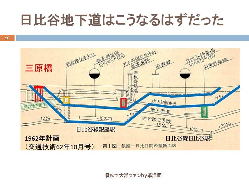 東京オリンピックに向けて銀座の地下で何が起こっていたのか (20)