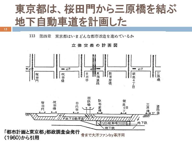 東京オリンピックに向けて銀座の地下で何が起こっていたのか (15)