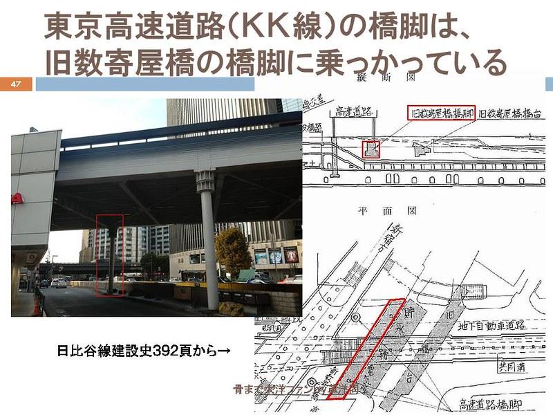 東京オリンピックに向けて銀座の地下で何が起こっていたのか (47)