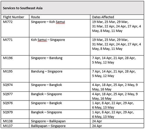singapore air and Silk air reduction