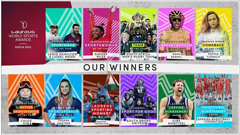 勞倫斯世界體育獎20週完整年獲獎名單。(勞倫斯世界體育獎提供)