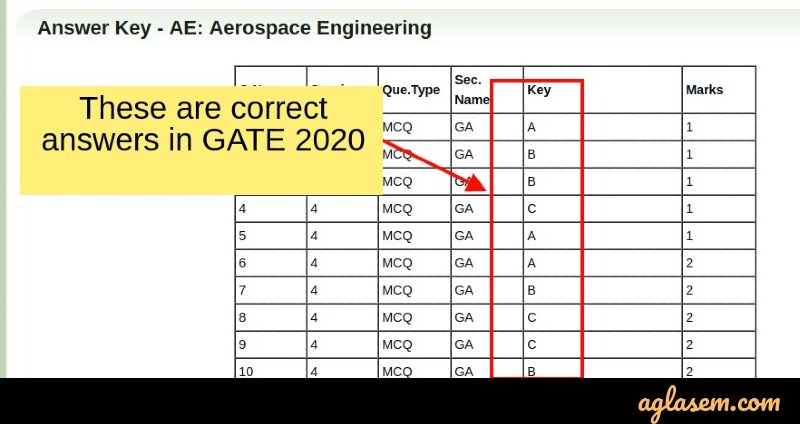 GATE 2020 Official Answer Key