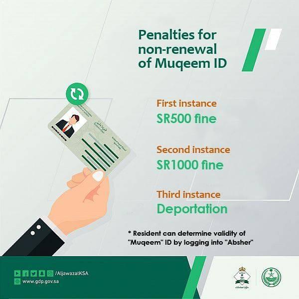 213 Procedure to Renew Iqama Online in Saudi Arabia 05
