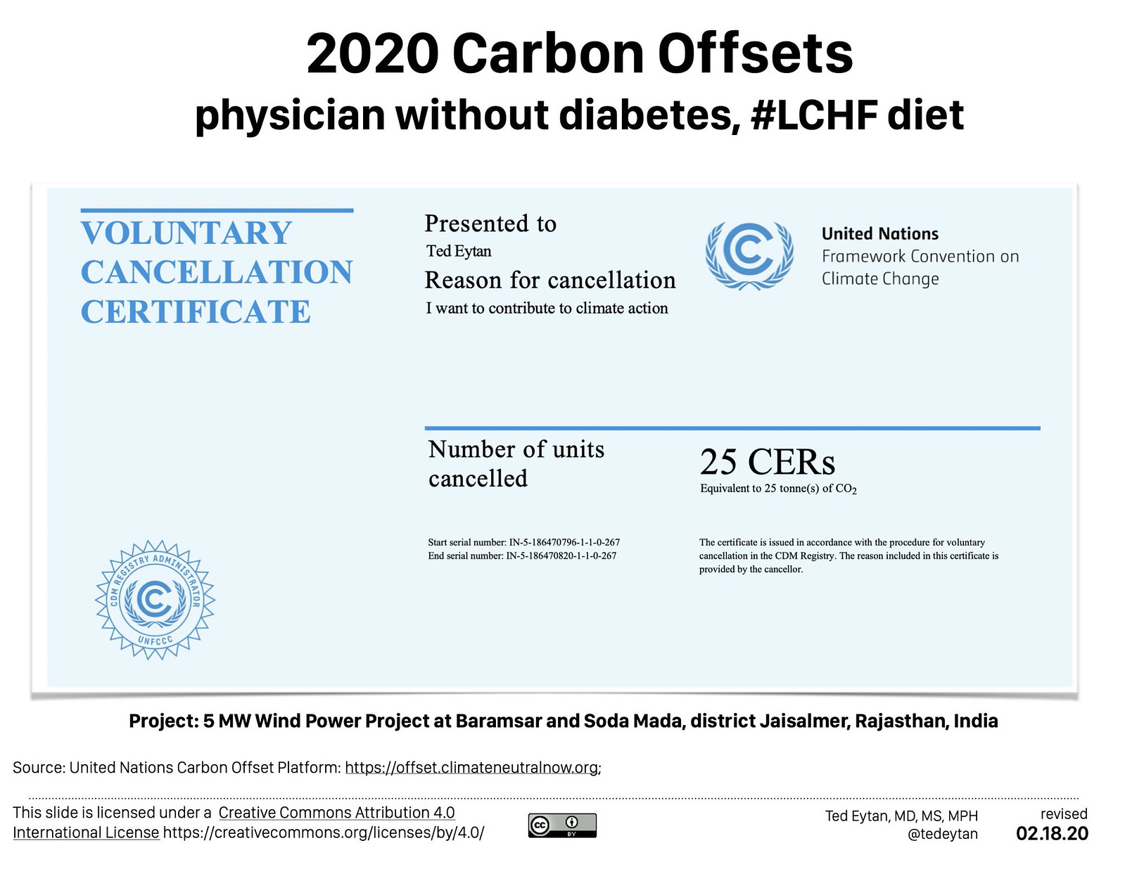 2018.05 Low Carb and Low Carbon - Ted Eytan MD-1001 877