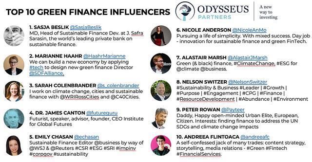 Top 10 Green Finance Influencers