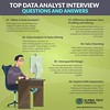 Top Data Analyst Interview Questions & Answers