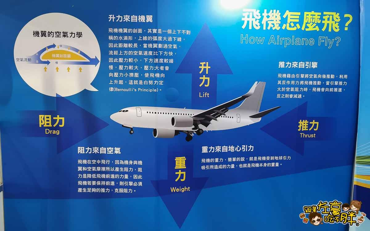 岡山航空教育展示館 高雄旅遊景點-55