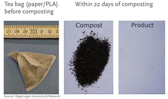 Compostable plastics breakdown in 22 days, says study