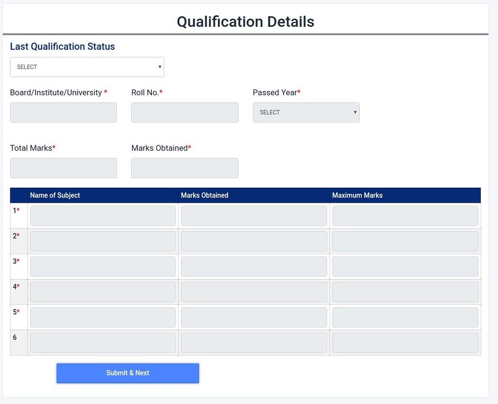 UPCATET 2020 Qualification Details