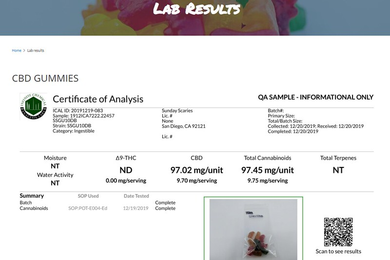 Sunday Scaries lab results certificate of analysis