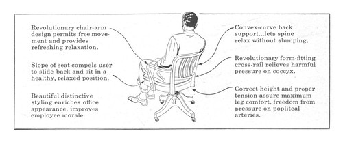 A Swivel Chair in 1953