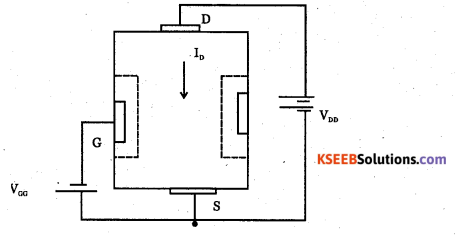2nd PUC Electronics Question Bank Chapter 1 Field Effect Transistor (FET) 8