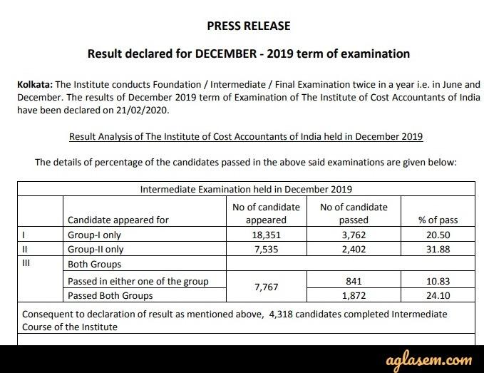 CMA Dec 2019 result Press Release