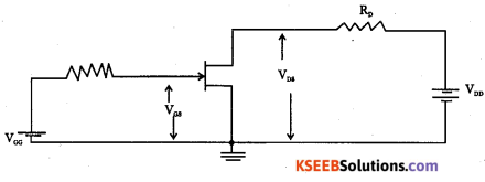 2nd PUC Electronics Question Bank Chapter 1 Field Effect Transistor (FET) 13