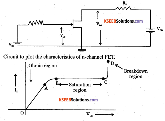 2nd PUC Electronics Question Bank Chapter 1 Field Effect Transistor (FET) 9
