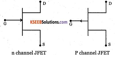 2nd PUC Electronics Question Bank Chapter 1 Field Effect Transistor (FET) 4