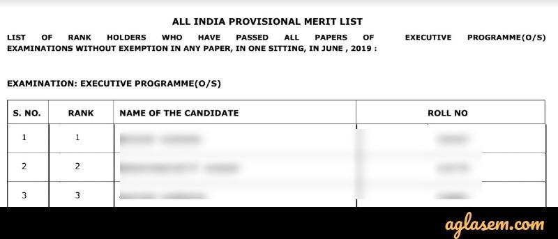 CS Executive Merit List