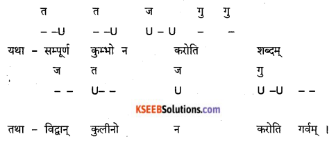 KSEEB Solutions for Class 9 Sanskrit नंदिनी Chapter 20 छन्दः 9