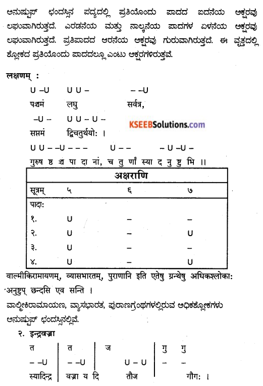 KSEEB Solutions for Class 9 Sanskrit नंदिनी Chapter 20 छन्दः 8