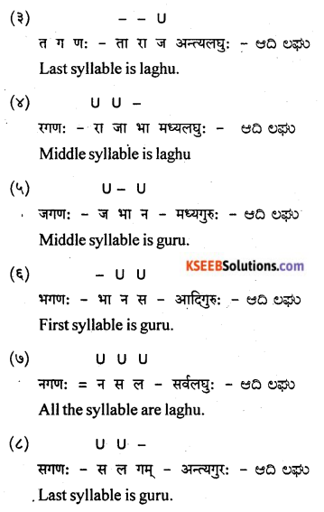 KSEEB Solutions for Class 9 Sanskrit नंदिनी Chapter 20 छन्दः 7