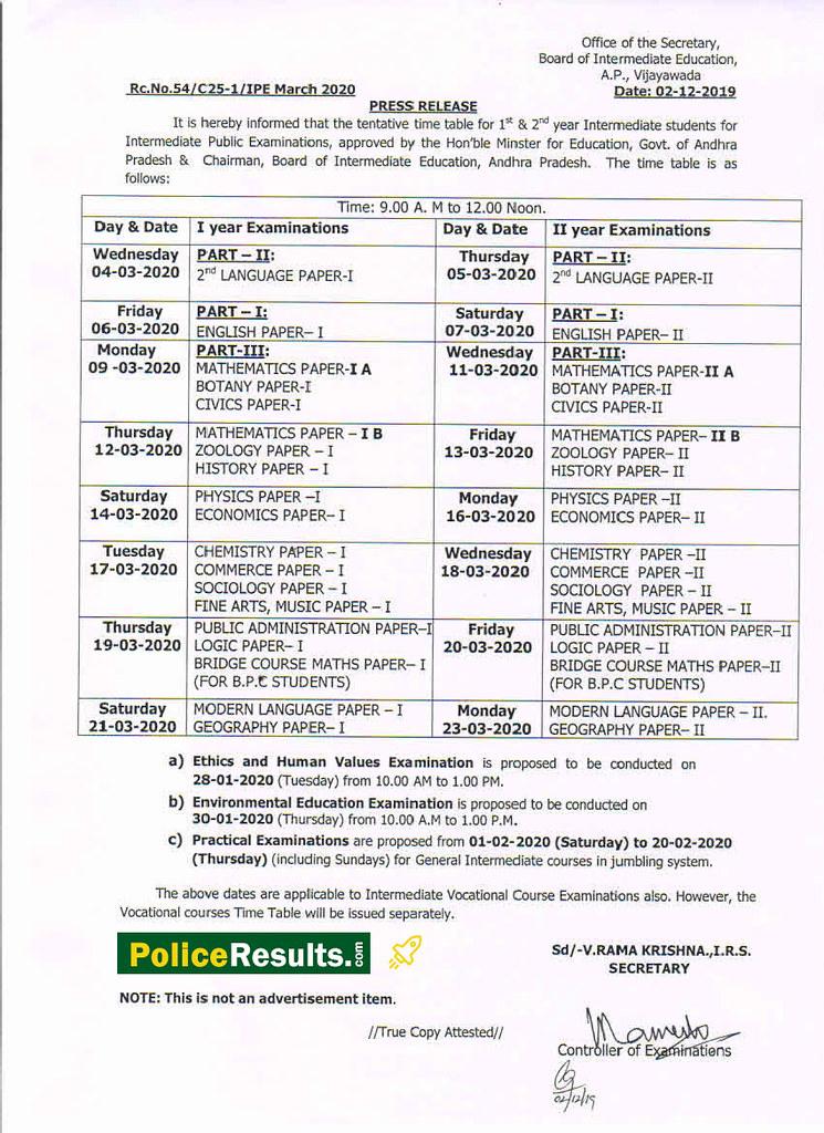 AP Inter 2nd Year Hall Ticket 2020 BIEAP Intermediate Admit Card Date jnanabhumi.ap.gov.in manabadi