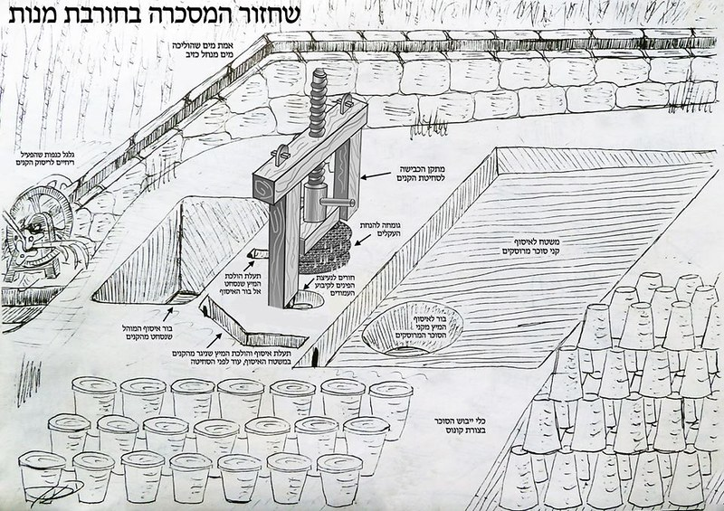 Hurvat-Manot-press-plan-fbon-1