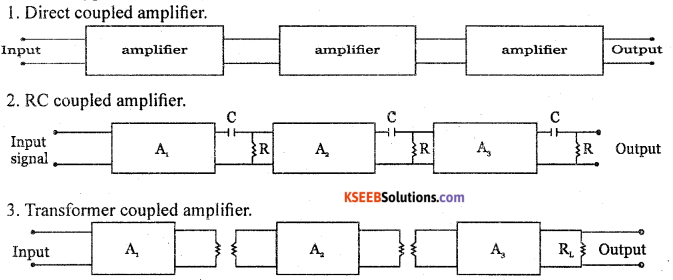 2nd PUC Electronics Question Bank Chapter 3 Transistor Amplifiers 9
