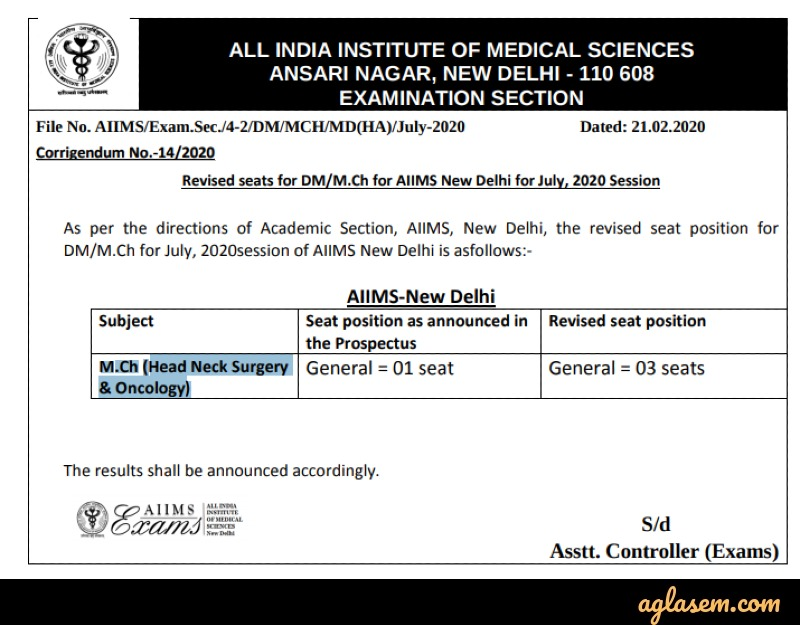 AIIMS PG 2020 AIIMS PG 2020 - Result (Declared), Counselling for July Session