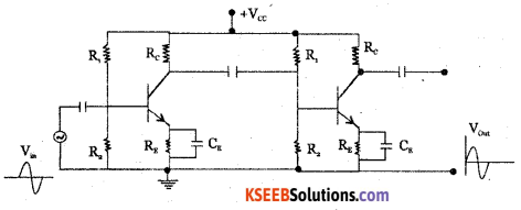 2nd PUC Electronics Question Bank Chapter 3 Transistor Amplifiers 28