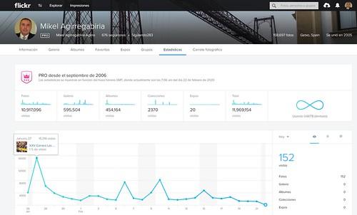 Flickr tras 6 millones de visitas a blog.agirregabiria.net