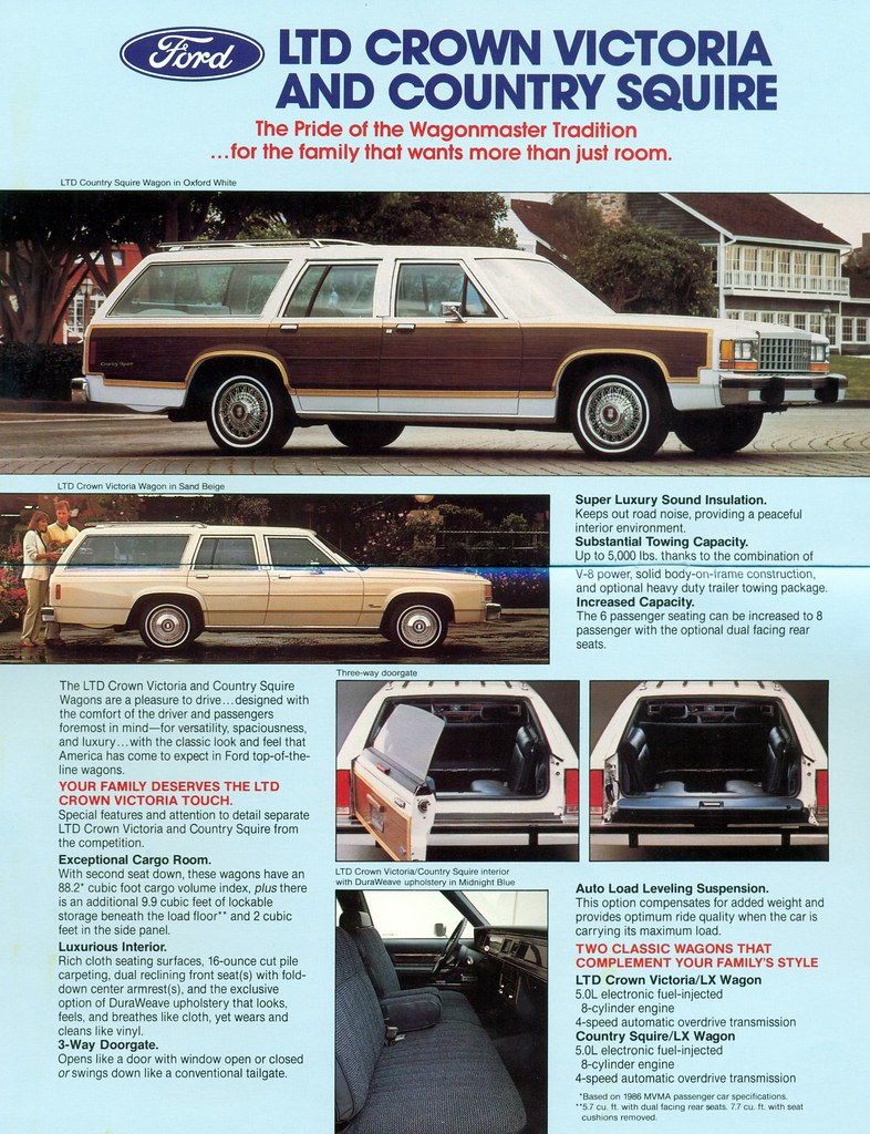 1986 Ford Victoria, Country Squire